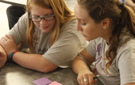 Montevallo Middle School students work together to come up with leadership traits during one of the classes at Future Falcon Day.